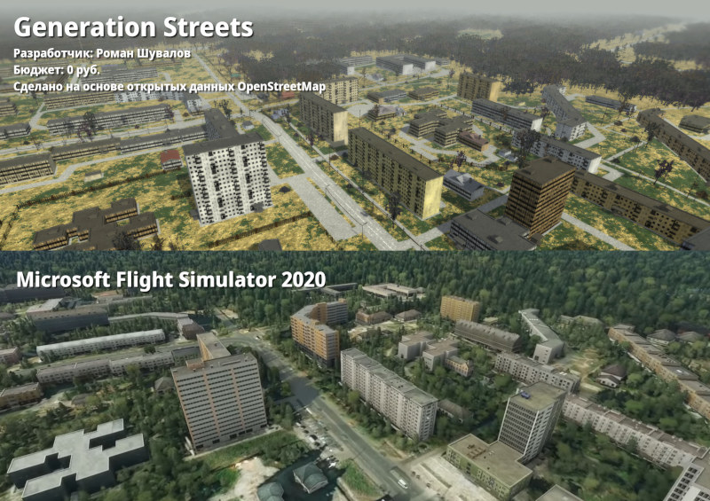 Generation Streets vs MFS2020