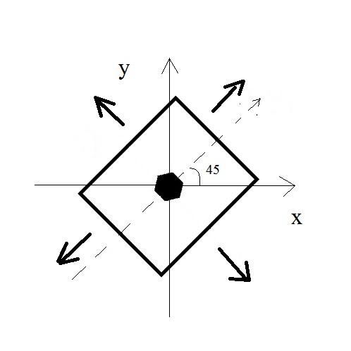 2 | Перенос объекта после поворота сцены