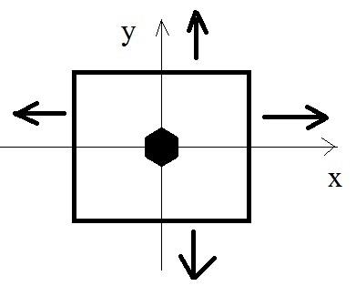 1 | Перенос объекта после поворота сцены