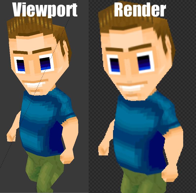 Blender - Viewport&Render | Ducat и 3D - понятия несовместимые...