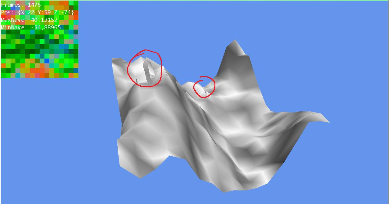 Волны (X = (x, z)) | Рендер поверхности океана, Тессендорф, понимание теории