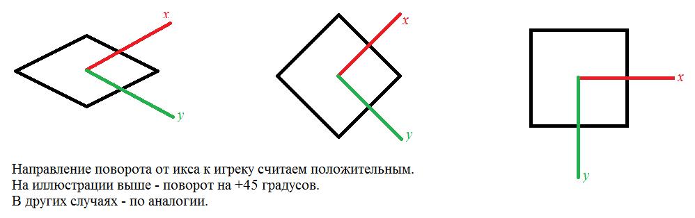 4 | Найти изометрический тайл по координатам мыши