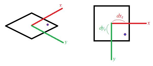 7 | Найти изометрический тайл по координатам мыши