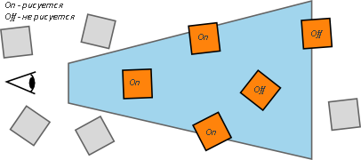 raycasting | Отсечение невидимой геометрии