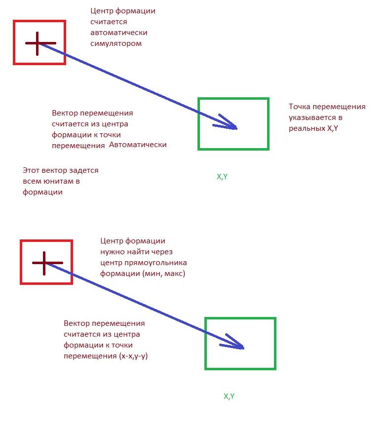 Безымянный | [Russian AI Cup] CodeWars 2017