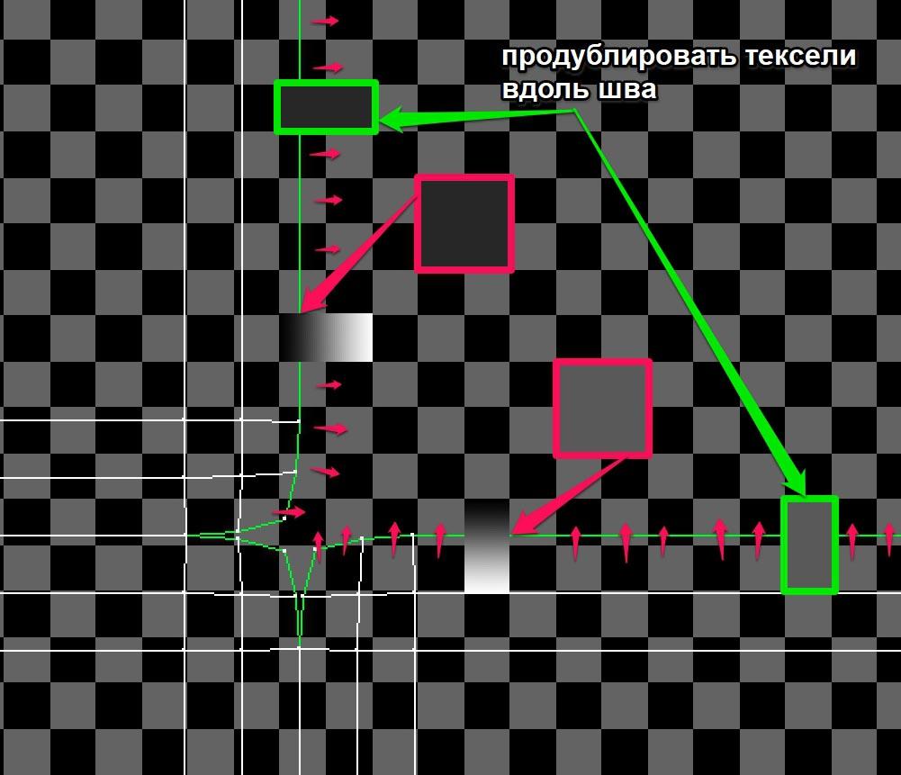 example2 | Какой должна быть хорошая light map uv развертка?