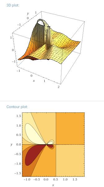 div | Дивергенция векторного поля