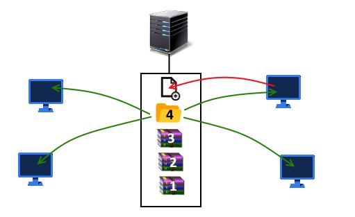1_1 | Сериализация vs. базы данных в юнити