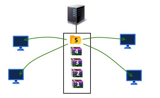 1_2 | Сериализация vs. базы данных в юнити
