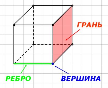 terms | Нахождение ближайших точек 2-х объектов