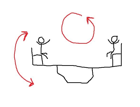 1 | UE4: как применить 2 разные анимации к 1 объекту?