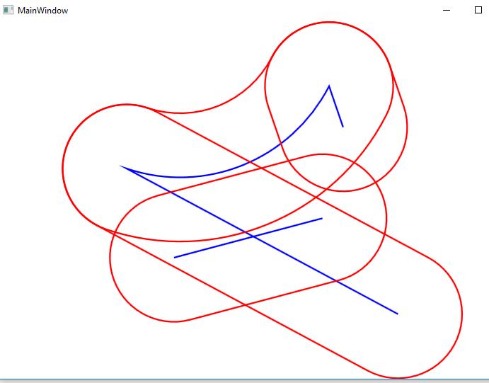 1 | C# Смещенная кривая