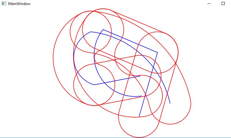 3 | C# Смещенная кривая