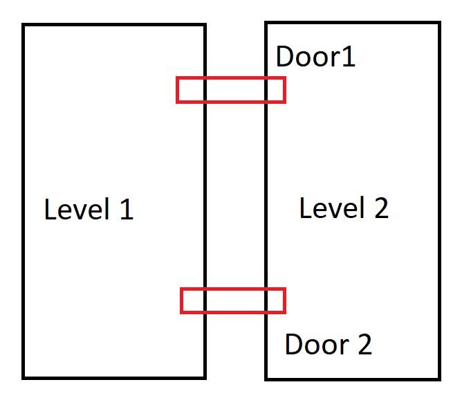 2   UE4: перемещение между локациями