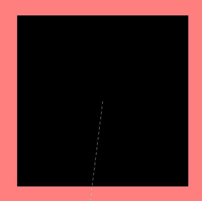 quad | OpenGL кажется сошел с ума (и рисует сиськи)