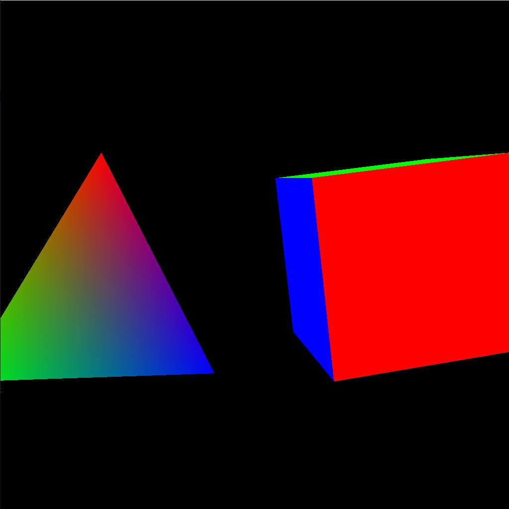 Colored3D | SIMD оптимизации