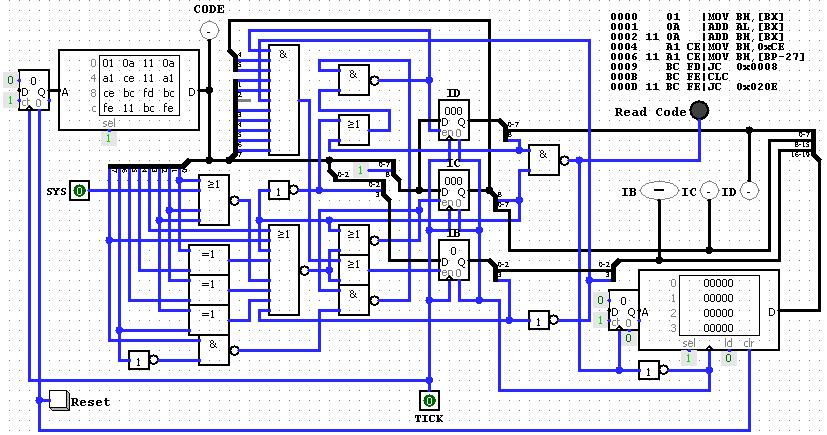 Парсер инструкций | x80: Тёплый ламповый