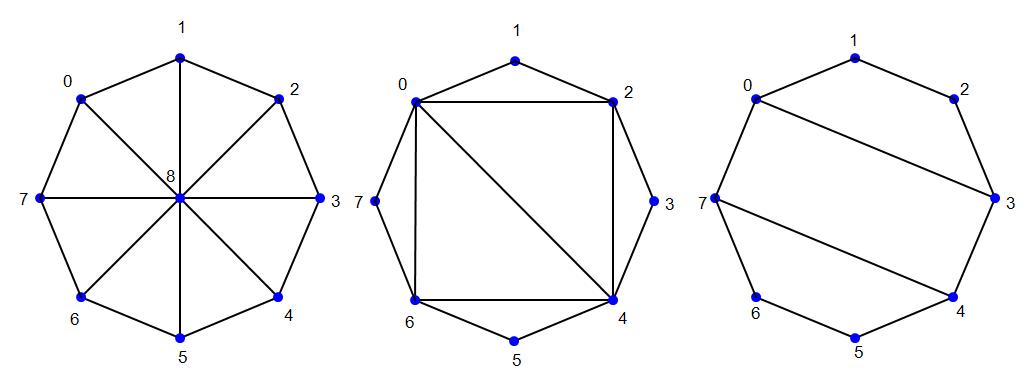 points | [Unity3D] Делаем нормальный инструментарий для линий без трололо и бесплатно.