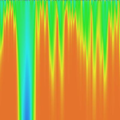 test   Продаю свой алгоритм по генерации красивых абстракций.