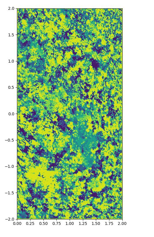 noise | Продаю свой алгоритм по генерации красивых абстракций.