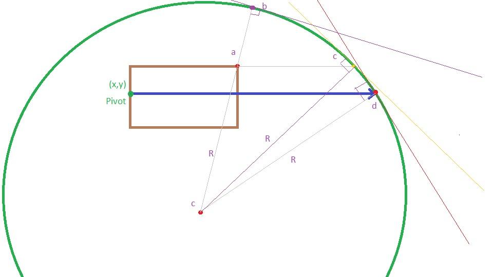 one | Радиус угла поворота в зависимости от линейной и угловой скорсти