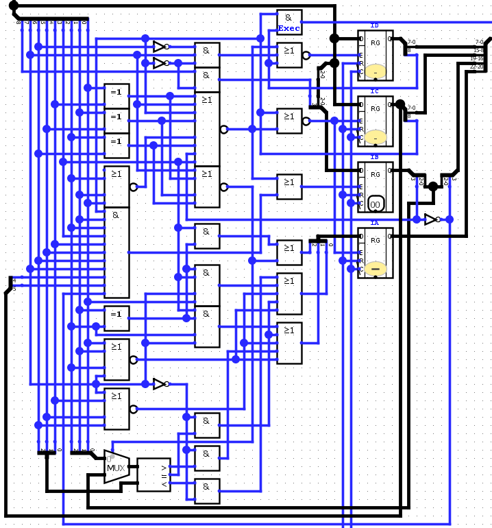 The x80 CISC-Code Full Reader | ❌80: Тёплый ламповый