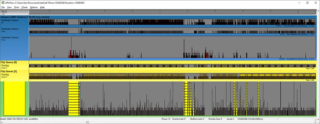 Untitled-1 | Выделение памяти на GPU.