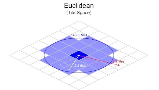 euclidian   О дизайне игровых подсистем в 2048 Tournament
