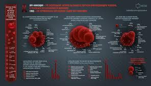 images   Распределенные вычисления на благо науки. Boinc