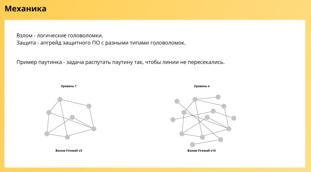 Механика | Симулятор хакера нужны 2D художник и Композитор