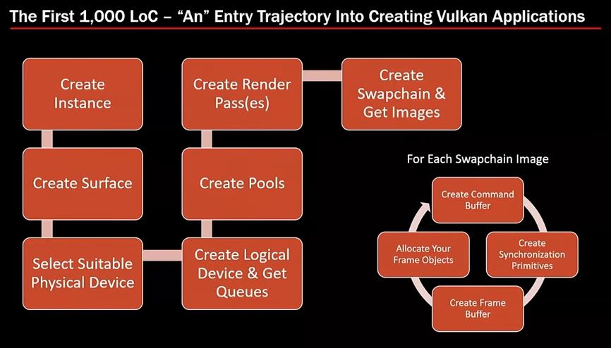 2020-03-14_133744 | Vulkan API (вышел!)