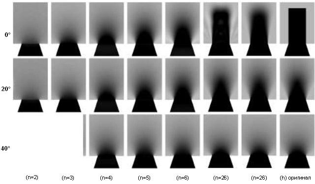 Lambert function | Детали использования сферических функций для интерактивного рендеринга.
