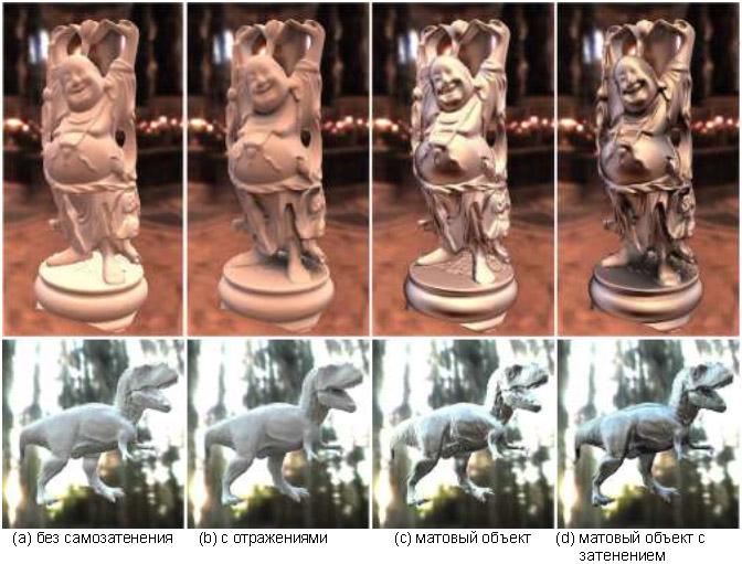 Lambert objects | Детали использования сферических функций для интерактивного рендеринга.