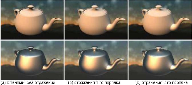 37_internal_refraction | Детали использования сферических функций для интерактивного рендеринга.