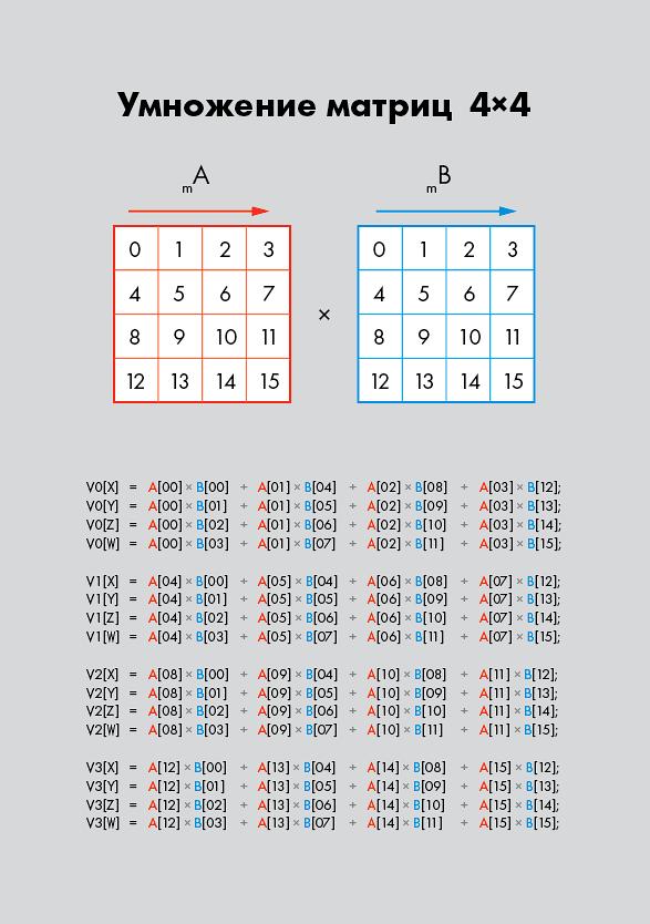 4x4 | SR64