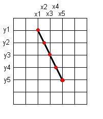 линия 2 | 2D движок ... попиксельное рисование фигур