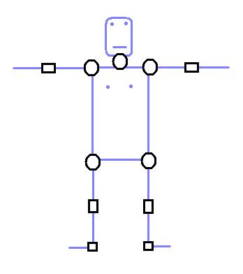 human | Размышления на тему процедурной анимации