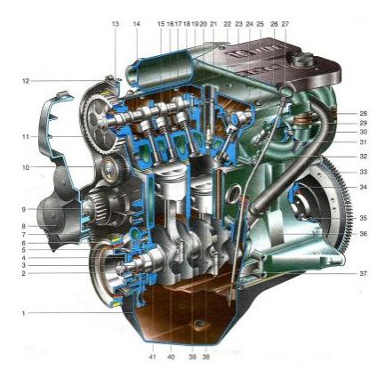 Engine | Пишем симулятор гонок