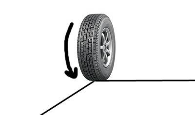 wheel | Пишем симулятор гонок