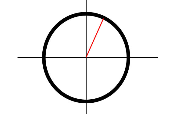 firction circle | Пишем симулятор гонок