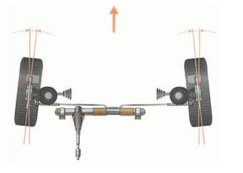 wheel angles | Пишем симулятор гонок
