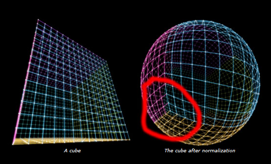 другая равномерная сфера | наложение mipmap текстуры на сферу opengl