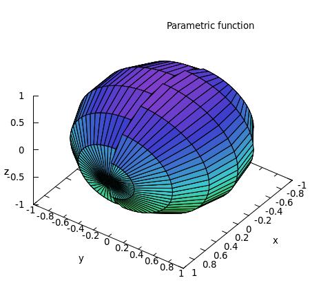 Сфера из рандомных точек (построено в Maxima) | Как получить случайное направление?