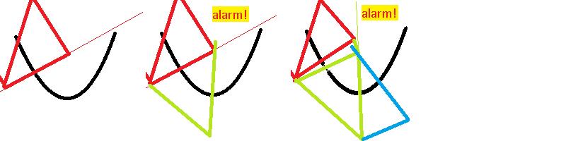Сплайновая корректировка последовательности