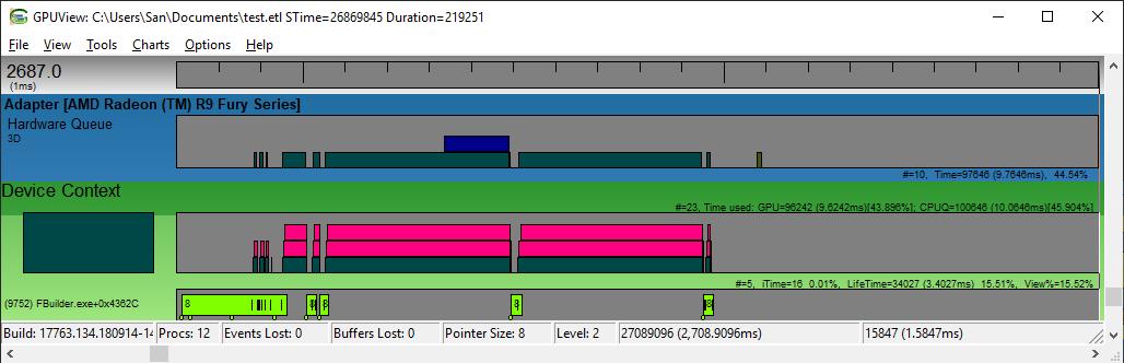 AMD_nano | Производительность при отрисовке геометрии.