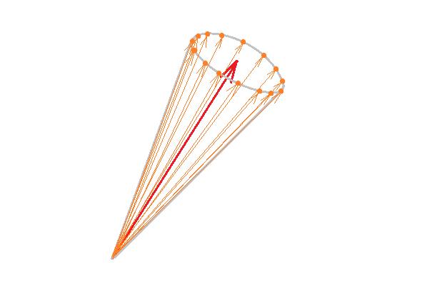 axis rotation | Физика «на пальцах»: Обнаружение столкновений для выпуклых геометрий