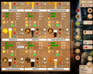 Сорта пива   Brewer (Пивовар) [Экономическая стратегия, Tycoon]