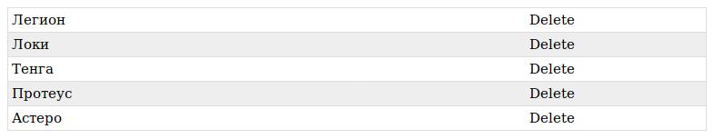 CSS table example | css траблы с тулзой к eve online