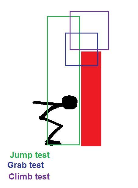 climbing test | Определение высоты