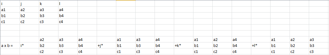 4dcross | Математика компьютерной игры